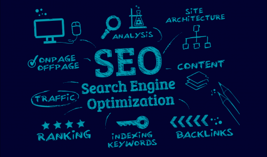 seo outsource India